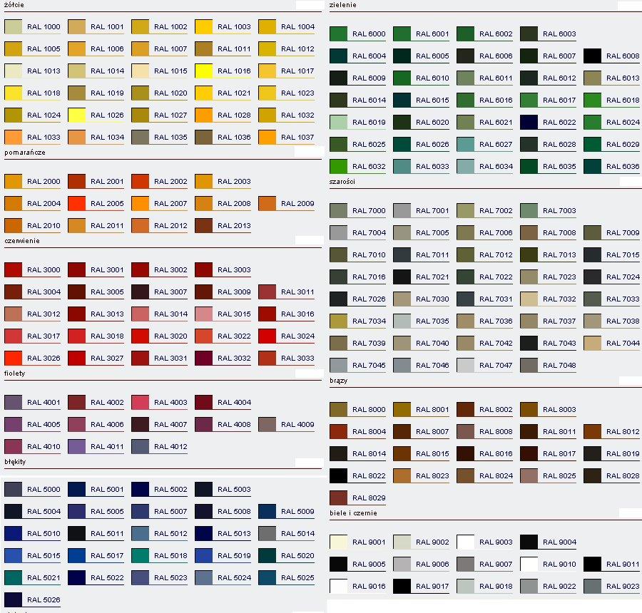W Ultra Kolor-tech: lakierowanie proszkowe śląsk lakierowanie proszkowe VI64
